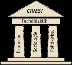 CIVES-Säulen