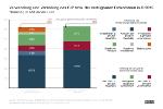 BPB Dossier Eurokrise